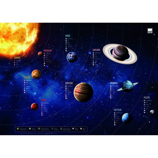 Накладки на стол - Планеты